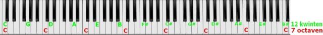 pianoklavier